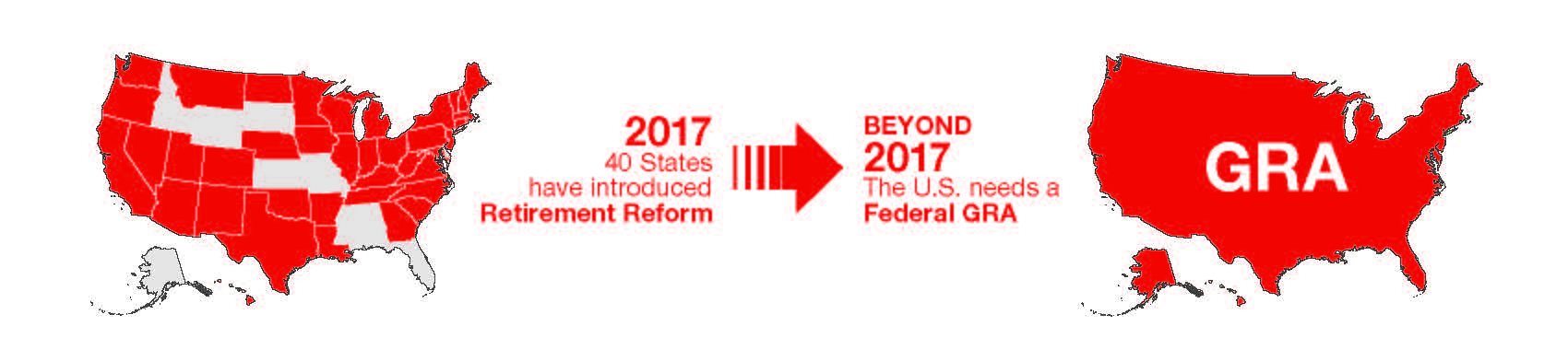 TNS Infographic StateToFederalPrograms Future 2017UPDATED 102417