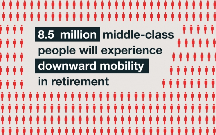 40% of Older Workers and Their Spouses Will Experience Downward Mobility