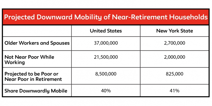New Report: Disparities in NY Retirement Coverage